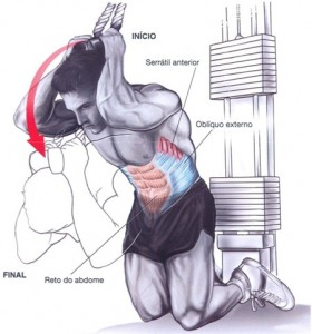 abdominal ajoelhado com corda