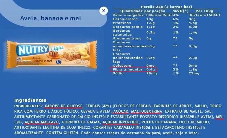Informações retiradas do site. Em destaque, os açúcares e a quantidade de fibras presentes na barra de cereal Nutry.